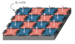 Ferromagnetic Domain Structure