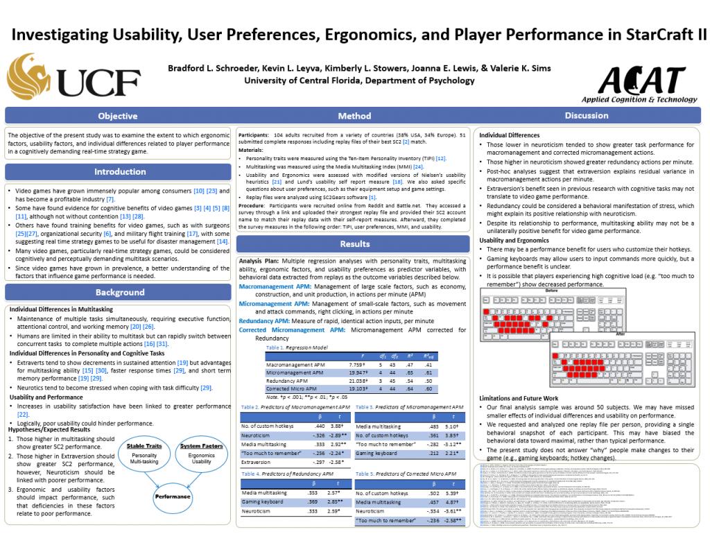 hfes-2016-usability